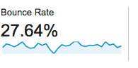 Reporting - Bounce Rate