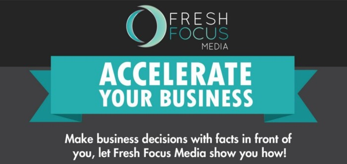 Accelerate Your Business with the Right Support